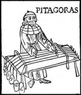 Pythagoras dividing strings